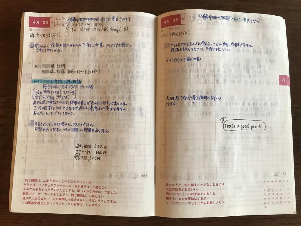 ほぼ日手帳オリジナルの主婦の使い方