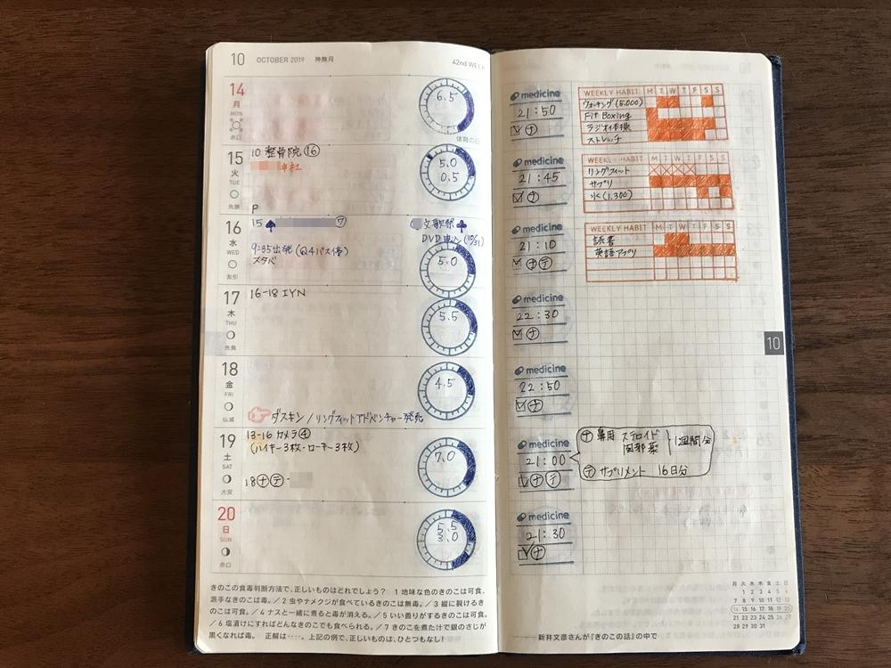 ほぼ日手帳weeksの主婦の使い方